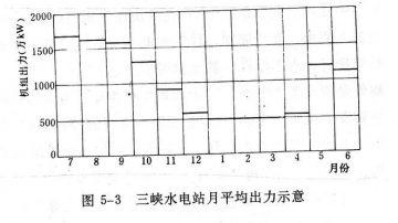 王维洛:三峡工程的反扑——夸大工程效益、不谈工程损失