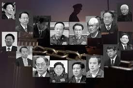 方林达;百名高官迫害法轮功遭报实录(9)西南五省市