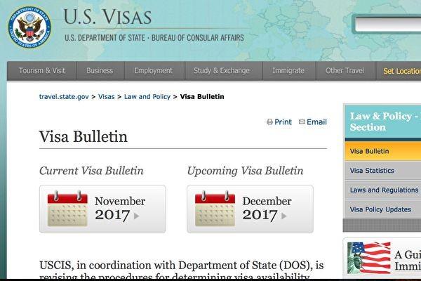 美12月移民排期 递件排期再现原地踏步
