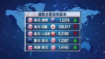 1月30日全球股汇市