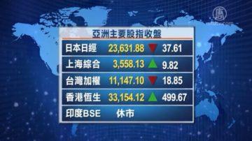 1月26日全球股汇市