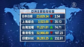 1月29日全球股汇市