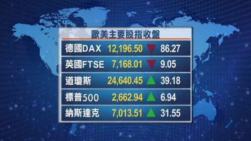 2月13日全球股汇市