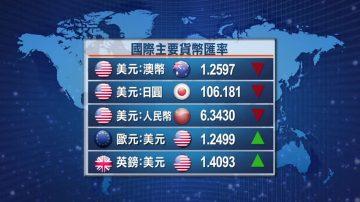 2月15日全球股汇市
