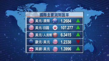 2月20日全球股汇市