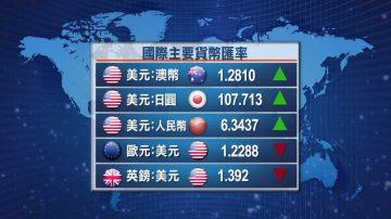 2月21日全球股汇市