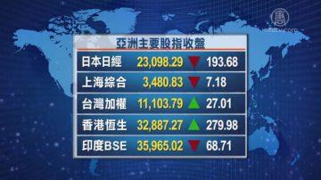 1月31日全球股汇市