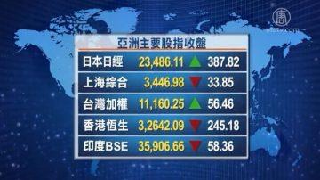 2月1日全球股汇市