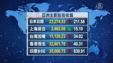 2月2日全球股汇市