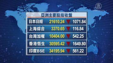 2月6日全球股汇市