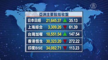 2月7日全球股汇市