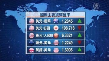 2月8日全球股汇市