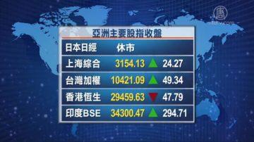 2月12日全球股汇市