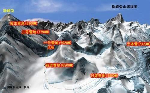 揭秘:世界三大高峰被毛泽东出卖给两个小国