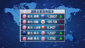 3月2日全球股汇市
