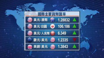 3月5日全球股汇市