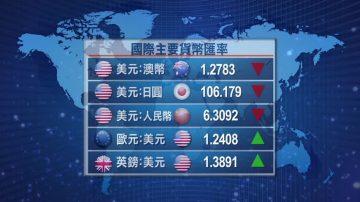 3月6日全球股汇市