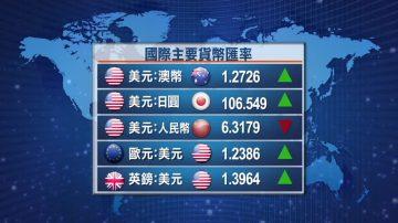 3月13日全球股汇市