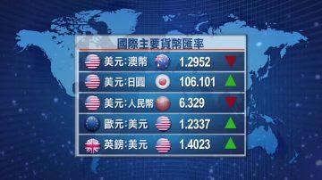 3月19日全球股汇市