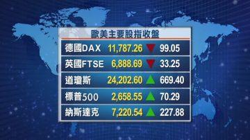 3月26日全球股汇市