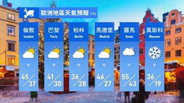 1月18日全球天气预报