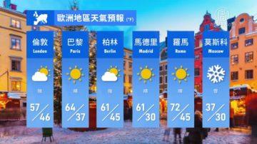 3月21日全球天气预报